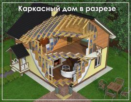 Проекты каркасных домов до 100 кв.м